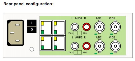 NOVUS Encoder Back Panel Diagram
